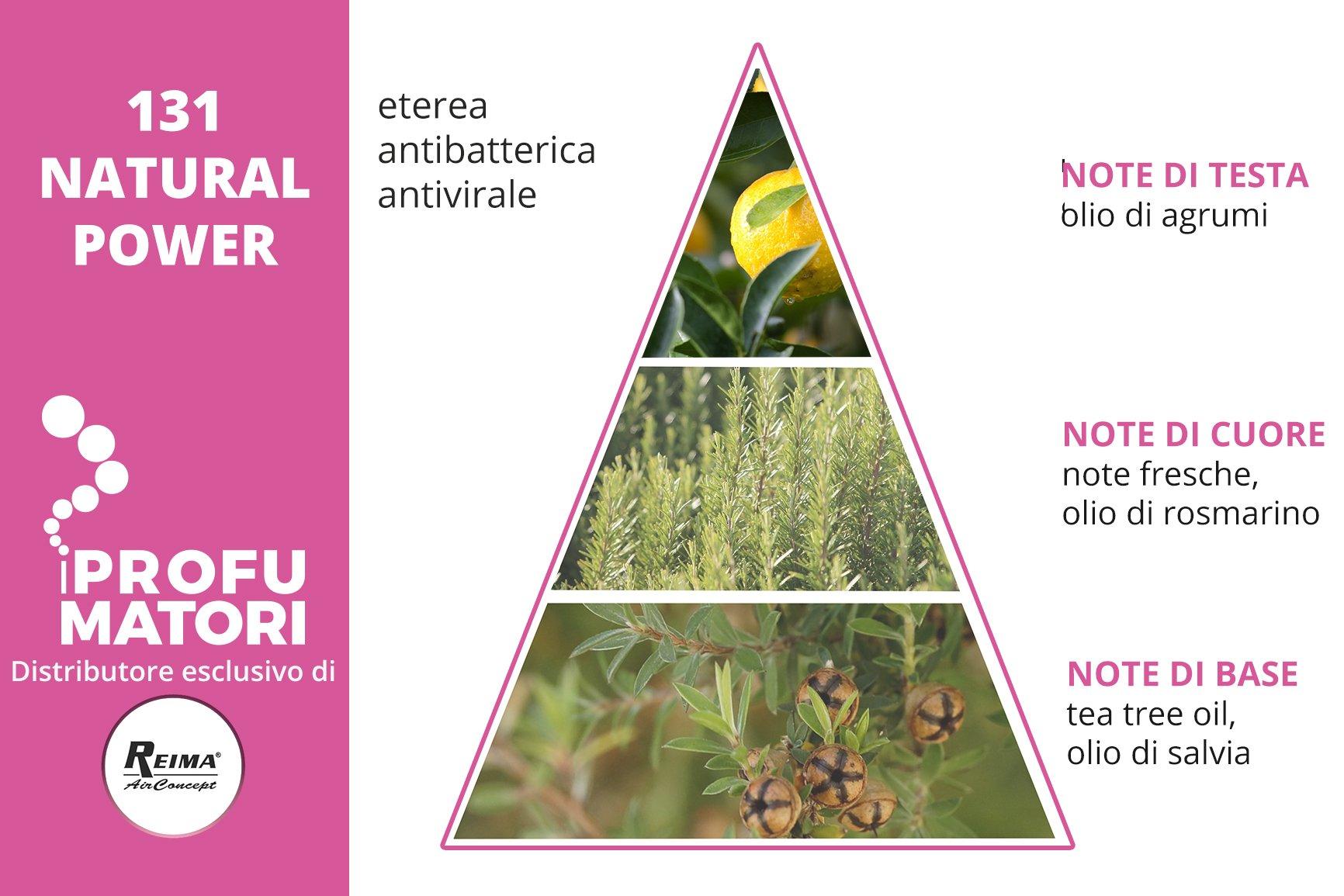 Olio essenziale antibatterico naturale natural power