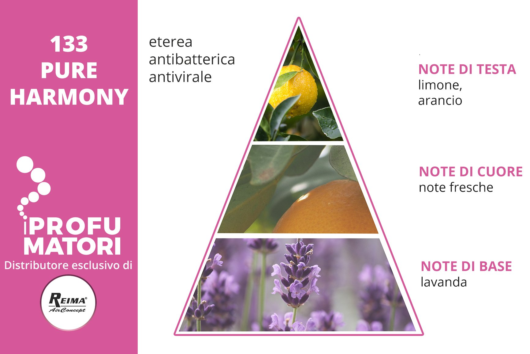 Olio essenziale antibatterico antivirale naturale pure harmony