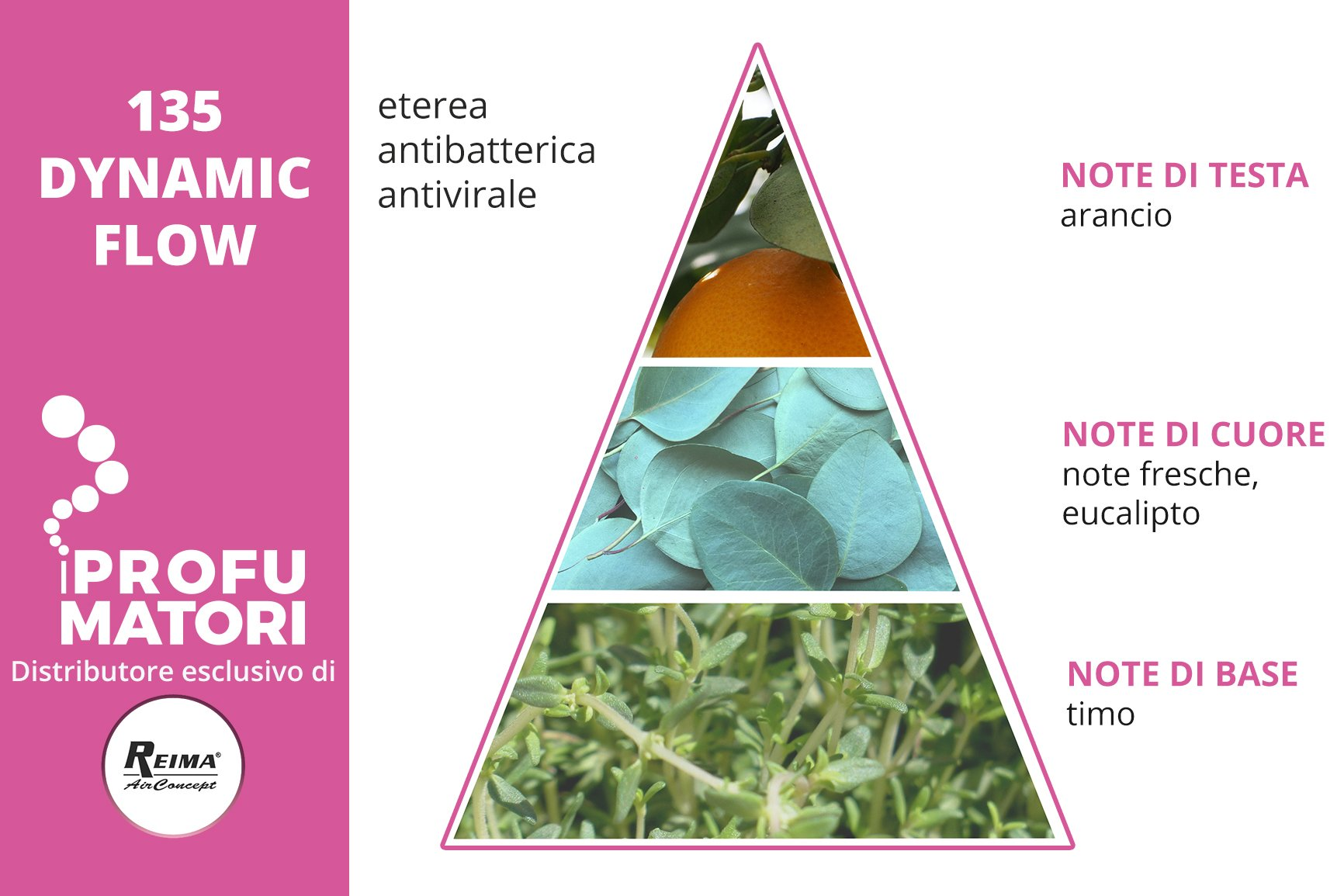 Olio essenziale antivirale igienizzante dynamic flow